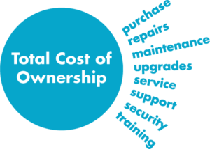 total cost of ownership _Fybox